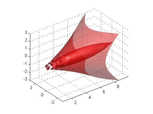 Transparency (3-D Visualization)